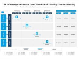 HR Technology Landscape Gantt Slide For Ionic Bonding Covalent Bonding