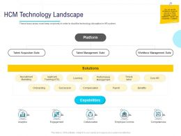 HR Technology Landscape HCM Technology Landscape Ppt Powerpoint Presentation Model Mockup