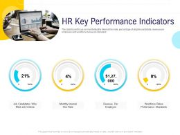 HR Technology Landscape HR Key Performance Indicators Ppt Powerpoint Presentation Diagrams