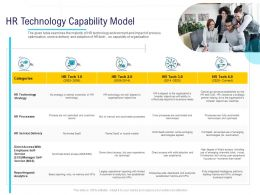 HR Technology Landscape HR Technology Capability Model Ppt Powerpoint Presentation File Formats