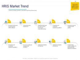 HR Technology Landscape HRIS Market Trend Ppt Powerpoint Presentation Inspiration Templates