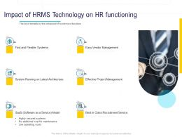 HR Technology Landscape Impact Of HRMS Technology On Hr Functioning Ppt Powerpoint Visuals