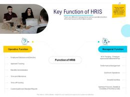 HR Technology Landscape Key Function Of HRIS Ppt Powerpoint Presentation Show