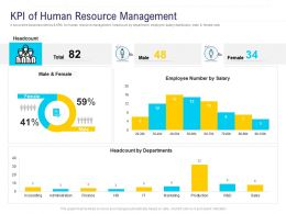 HR Technology Landscape KPI Of Human Resource Management Ppt Powerpoint Layouts