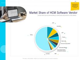 HR Technology Landscape Market Share Of HCM Software Vendor Ppt Powerpoint Summary