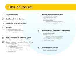 HR Technology Landscape Table Of Content Ppt Powerpoint Presentation Summary Guidelines