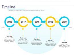 HR Technology Landscape Timeline Ppt Powerpoint Presentation Gallery Elements