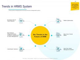 HR Technology Landscape Trends In HRMS System Ppt Powerpoint Presentation Background