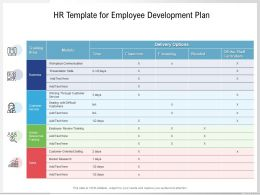 HR Template For Employee Development Plan