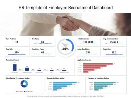 HR Template Of Employee Recruitment Dashboard