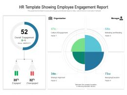 HR Template Showing Employee Engagement Report