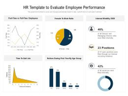 HR Template To Evaluate Employee Performance