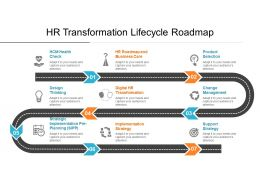 Hr Transformation Lifecycle Roadmap
