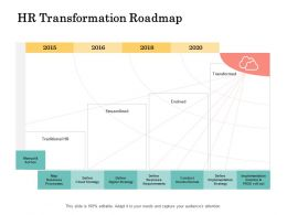 Hr Transformation Roadmap 2015 To 2020 Ppt Powerpoint Presentation Summary Vector