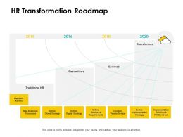 HR Transformation Roadmap Ppt Powerpoint Presentation Infographics Information