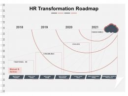 HR Transformation Roadmap Ppt Powerpoint Presentation Pictures Files