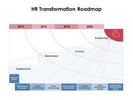 HR Transformation Roadmap Ppt Powerpoint Presentation Portfolio Graphics Pictures
