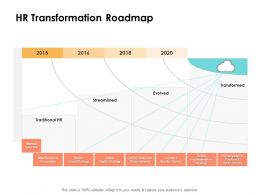 HR Transformation Roadmap Ppt Powerpoint Presentation Show Format Ideas