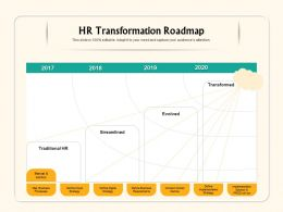 HR Transformation Roadmap Streamlined Ppt Powerpoint Presentation Design Ideas