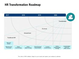 HR Transformation Roadmap Transformed Ppt Powerpoint Presentation Slides Brochure