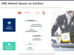 HRIS Market Based On Solution Cloud Ppt Powerpoint Presentation Inspiration