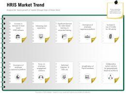 HRIS Market Trend Corporate Training Ppt Powerpoint Presentation File Influencers