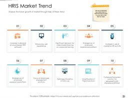 HRIS Market Trend Technology Disruption In HR System Ppt Topics