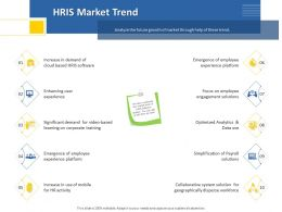 HRIS Market Trend Video Based Ppt Powerpoint Presentation Ideas Brochure