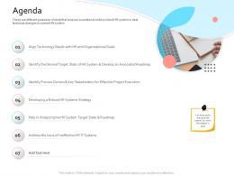 HRIS Technology Agenda Ppt Powerpoint Presentation Model Maker