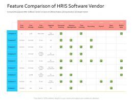 HRIS Technology Feature Comparison Of HRIS Software Vendor Ppt Template File Formats