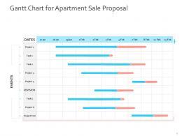 HRIS Technology Gantt Chart For Apartment Sale Proposal Ppt Powerpoint Presentation Layout
