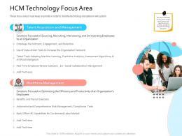 HRIS Technology HCM Technology Focus Area Ppt Powerpoint Presentation File Diagrams