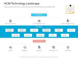 HRIS Technology HCM Technology Landscape Ppt Powerpoint Presentation Slides Structure