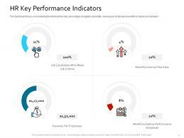 HRIS Technology Hr Key Performance Indicators Ppt Powerpoint Presentation Styles Inspiration