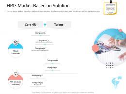 HRIS Technology HRIS Market Based On Solution Ppt Powerpoint Presentation Summary Shapes