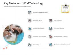 HRIS Technology Key Features Of HCM Technology Ppt Powerpoint Professional Portfolio