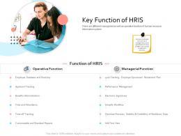 HRIS Technology Key Function Of HRIS Ppt Powerpoint Presentation Model Professional