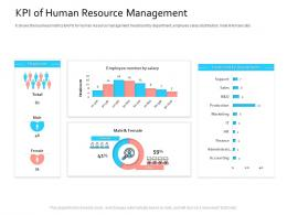 HRIS Technology Kpi Of Human Resource Management Ppt Powerpoint Examples