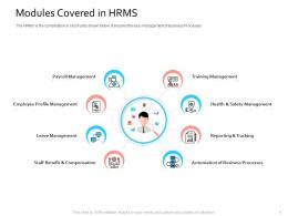 HRIS Technology Modules Covered In HRMS Ppt Powerpoint Presentation Outline Deck