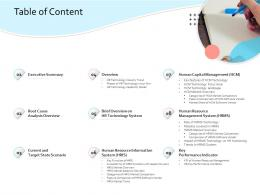 HRIS Technology Table Of Content Ppt Powerpoint Presentation Model Demonstration
