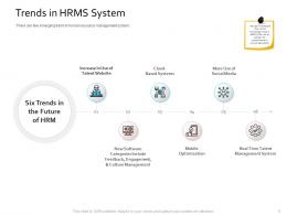 HRIS Technology Trends In HRMS System Ppt Powerpoint Presentation Outline Guide