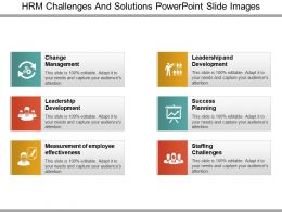 Hrm Challenges And Solutions Powerpoint Slide Images