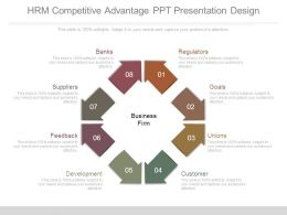 Hrm Competitive Advantage Ppt Presentation Design