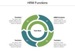 HRM Functions Ppt Powerpoint Presentation Infographics Slide Cpb