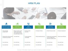 HRM Plan Strategy Ppt Powerpoint Presentation Model Format Ideas
