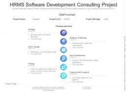 HRMS Software Development Consulting Project