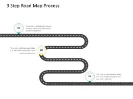 HRS Technology 3 Step Road Map Process Ppt Powerpoint Presentation Pictures Template