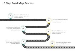 HRS Technology 6 Step Road Map Process Ppt Powerpoint Presentation Outline Grid
