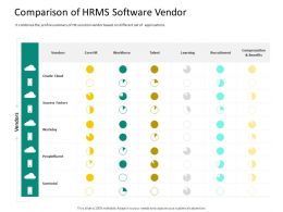 HRS Technology Comparison Of HRMS Software Vendor Ppt Powerpoint Presentation Vector