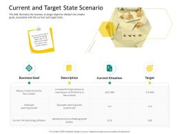 HRS Technology Current And Target State Scenario Ppt Powerpoint Presentation Icon Model